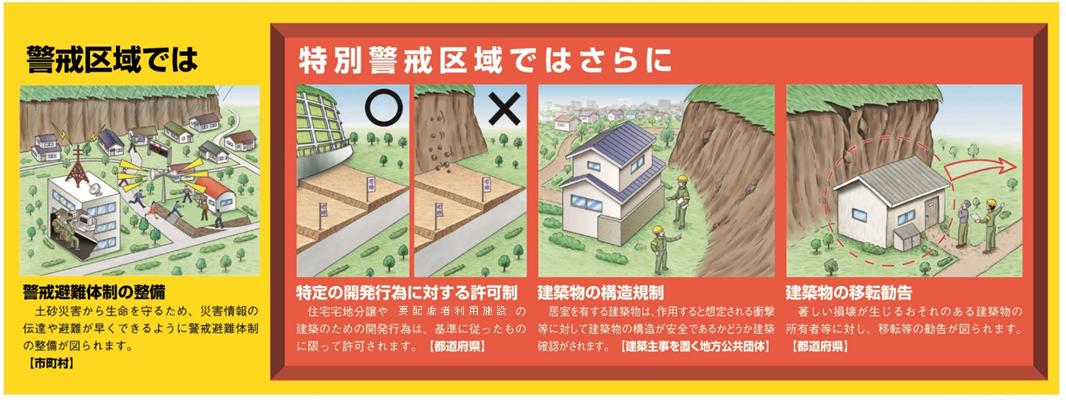 災害 区域 土砂 警戒